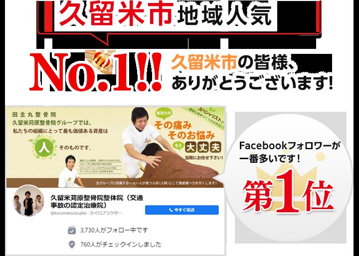 久留米市地域人気 No.1!! 久留米市の皆様、ありがとうございます! Facebookフォロワーが一番多いです!